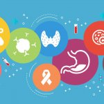 Curbing the Costs of Chronic Conditions