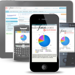 Salesforce.com's Going Mobile, Just in Time