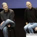 Apple promotes organ donation through Health app