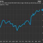 Warren Buffett's Berkshire Hathaway raises stake in Apple by 55 pct