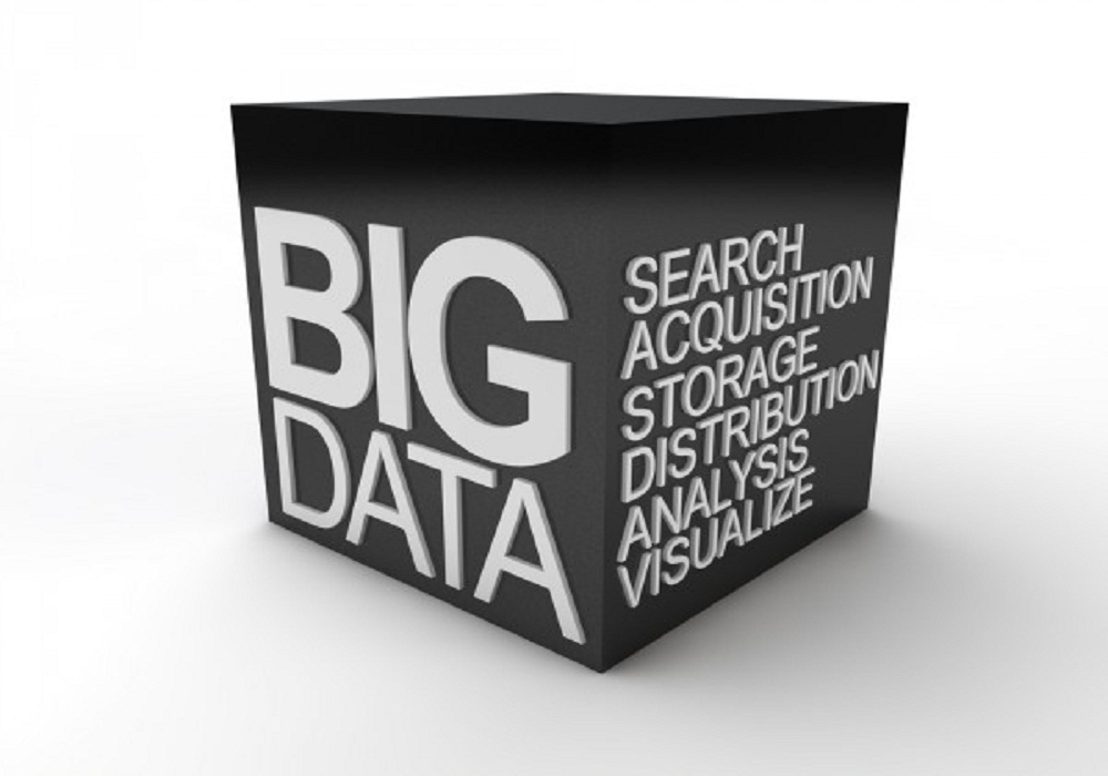 How big data is being used and what's holding it back