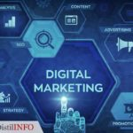 5 Digital Marketing Techniques To Help Business Bounce Back In Covid-19 Crisis