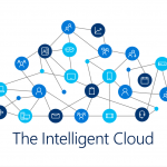 Microsoft's intelligent cloud is company's most profitable business segment