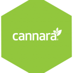 Cannara Biotech Subsidiary Global shopCBD.com Raises in Excess of $8.8 Million to Fuel U.S. Hemp-CBD E-Commerce Platform