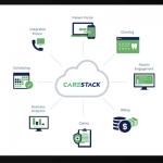 Cloud Management Tool for Dental Practices CareStack Lands $28M