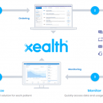 Xealth Named Finalist in Accenture's Healthtech Innovation Challenge
