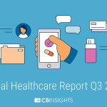 Ai in Healthcare Q3'19 Funding Breaks Records