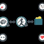 Healthcare Blockchain Startup BurstIQ Nabs $5.5M for Hipaa-Compliant Blockchain Platform