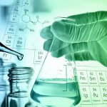 Bioburden Testing Market Research Report 2020   Industry Report, Industry Analysis, Key Players, Trends, Revenue, Regional Segmented, Outlook Until 2030