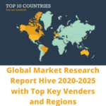 2020 Insights On the Covid-19 impact on Contract Pharmaceutical Manufacturing Market Competitive Situation and Trends by 2025  Catalent, DPx, Lonza, Piramal Healthcare