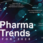 5 Trends Driving the Future of Healthcare Real Estate in 2020 & Beyond