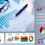 Covid-19 Impact on Global e-Pharma Market Segmentation, Analysis by Recent Trends, Development & Growth by Regions