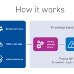 Experian Health, Epic Partner to Address COVID-19 Identity Verification Challenges