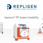Repligen Merging with Spectrum Labs in $359M Deal
