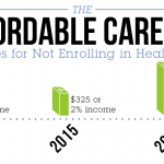 New Exchange Rule Biggest Pre-2016 Health Care Move