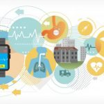 Seven things telemedicine can learn from Fitbit