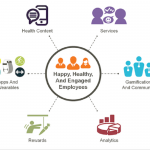 HSA Health Plan taps Wellable for employee wellness incentive program