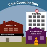 Care coordination in U.S. lags other developed nations