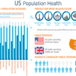 Why population health initiatives need to start with individual patients