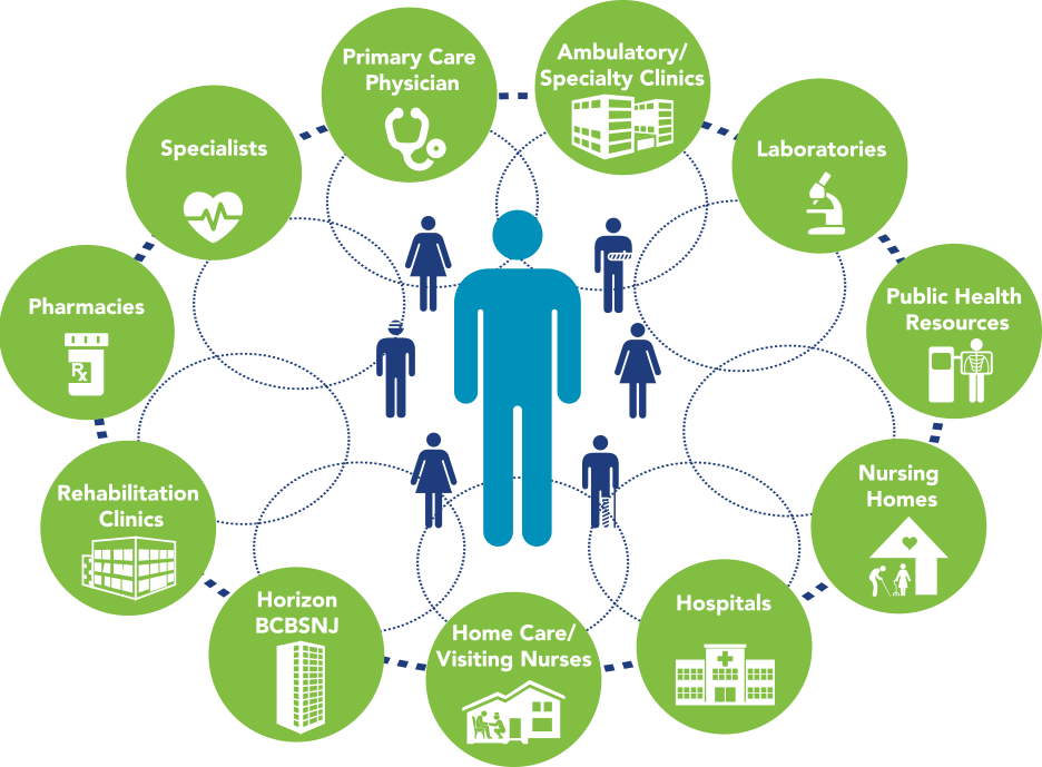 Cios Committing To More Population Health Technology