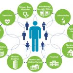 The Most Important Healthcare Data For Population Health Management