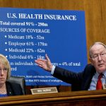 5 Controversial Ideas For Shoring Up Health Insurance Markets