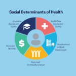Top 5 Social Determinants of Health Domains for Payers to Address
