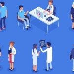 Understanding Provider Screening for Social Determinants of Health