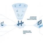Care Management Platform VirtualHealth Closes Series B Round to Fuel Growth