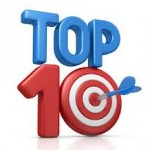 Top 10 Strategic Initiatives for Hospitals in 2013