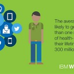 IBM Watson health cloud to extend medical reach