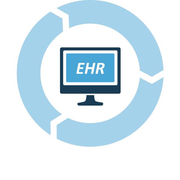 Common Ehr Pratfalls Providers Should Avoid