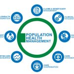 The 5 Areas to Target in Improving Population Health Management