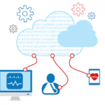 How Health IT APIs Provide Patient Access to Health Data