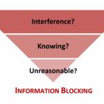 Is EHR Data Blocking Blocking Finally on Its Last Leg?