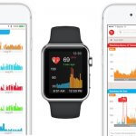 Apple Watches Paired With Cardiogram Can Detect A-Fib