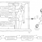 Walmart, Amazon patents could take biometric monitoring to a new level