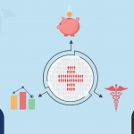 How Payer-Provider Relationship Enables Value-based Care Success