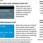 Get ready to dip, not swipe, your credit cards